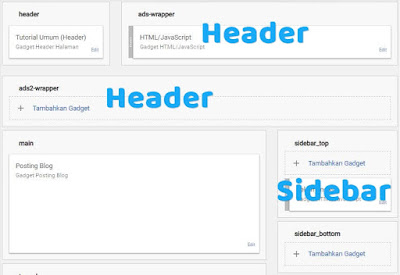 Cara Memasang Iklan AdSense di Blog WordPress