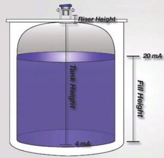 how to select an ultrasonic level sensor