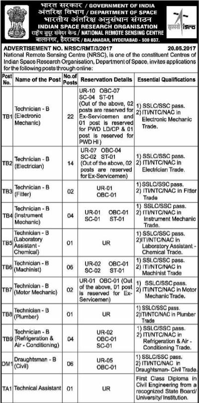 NRSC Recruitment 2017 nrsc.gov.in Apply Online Application Form