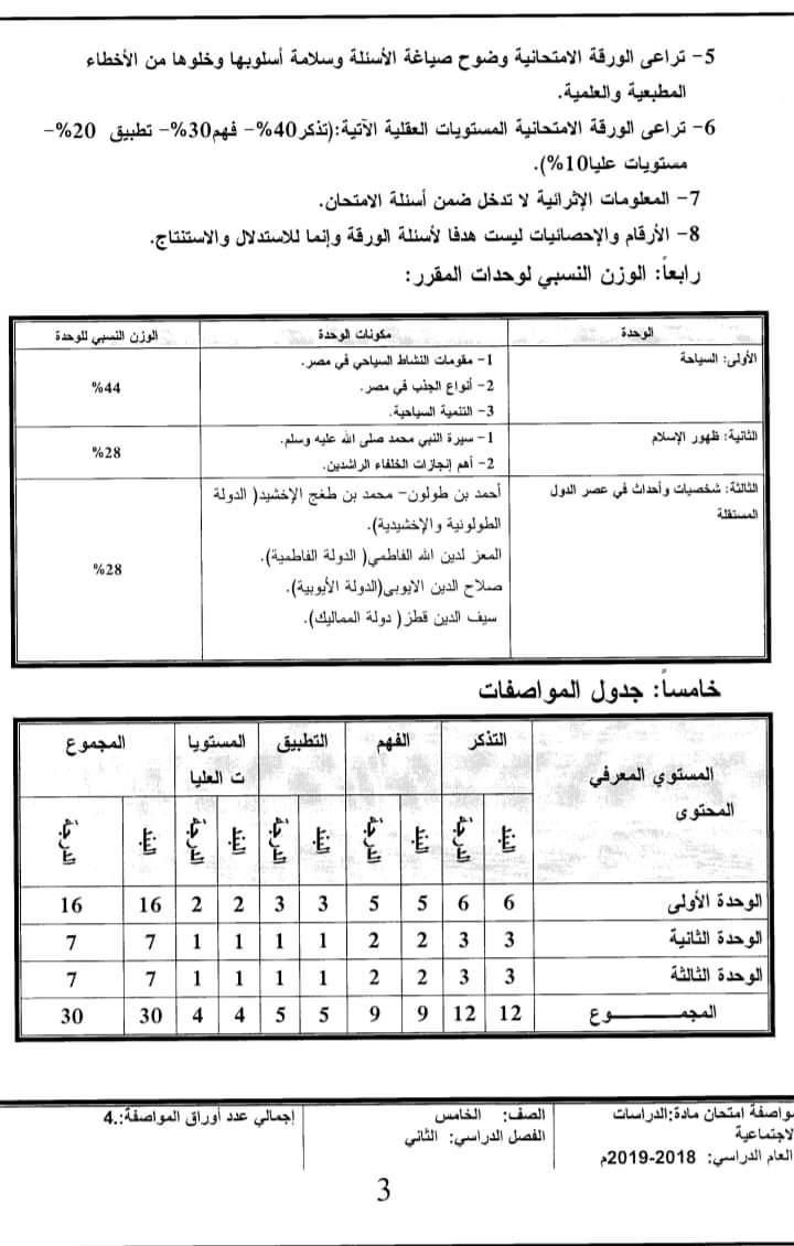 مواصفات الورقة الامتحانية لجميع المواد (ابتدائى - اعدادى - ثانوى) ترم ثانى 2019  FB_IMG_1554502692025