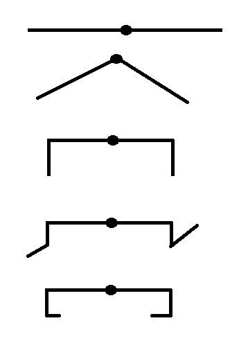 Avanti Sigma 4 Dipole%2Bconfigurations