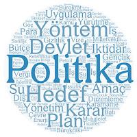 Çeşitli politika terimleri arasında büyük fontlarla yazılmış politika sözcüğü