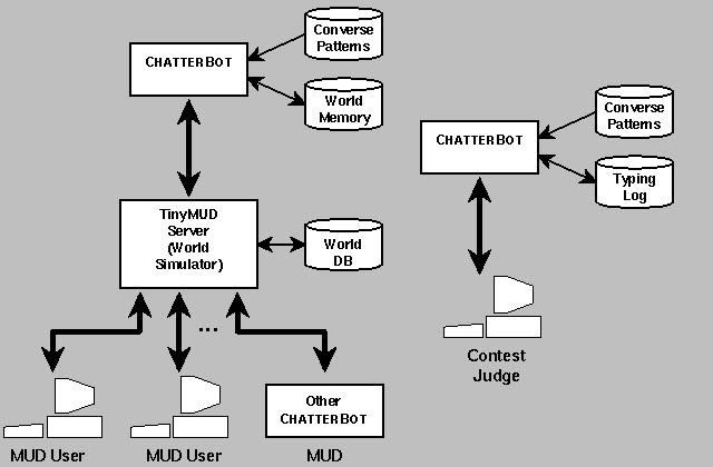 Tech_na_mente: Um ambiente virtual de aprendizagem apoiado