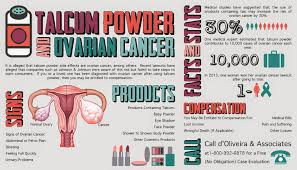 How Can Talcum Powder Cause Ovarian Cancer