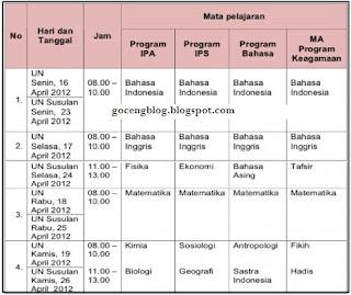 Jadwal Ujian Nasional SMA 2012