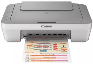 Canon pixma mg 2400 Wireless Printer Setup, Software & Driver