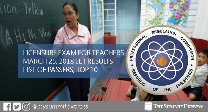 FULL RESULTS: March 2018 LET Teachers board exam passers list, top 10