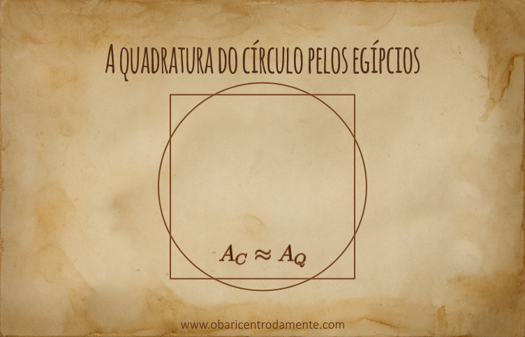 A quadratura do círculo pelos egípcios