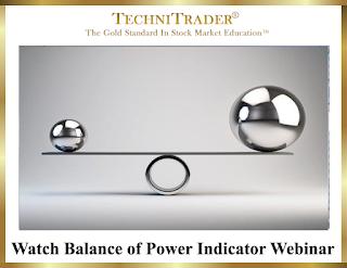 TC2000 com Users Candlestick Patterns and Indicators
