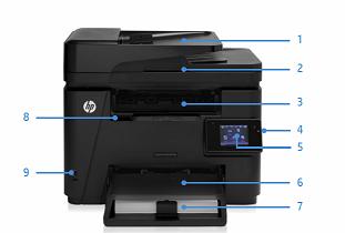HP Laserjet M225dw spesifikasi