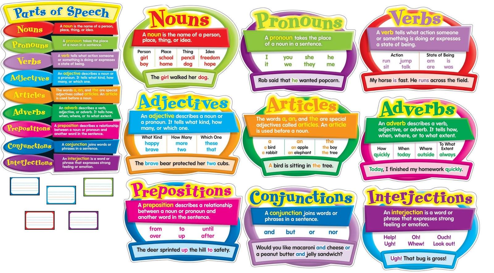 Kids Wall Art Stickers Miss Ballum S Classes Parts Of Speech Test Grade 9 S