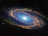 Memahami Konsep Macro Cosmos dan Micro Cosmos