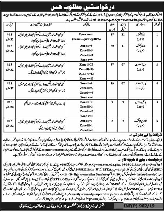 Higher Education Department KPK March 2019