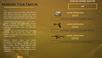 Kode Redeem Event Share Ulang Tahun PB Garena Terbaru 2018