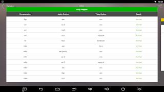 Análise Box Android Tronsmart Vega S95 Telos 44