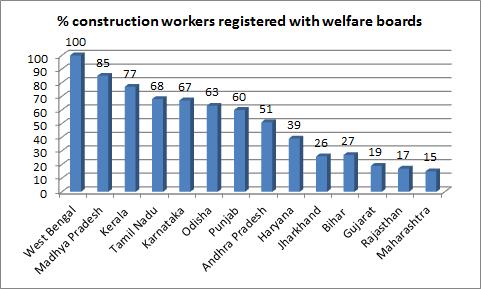 Gujarat officials: Under Modi, govt