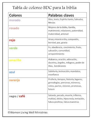 Estudio de Deuteronomio para mujeres, recursos bíblicos gratuitos para descargar. Método de coloreo. Ministerio Buenos Días Chicas.
