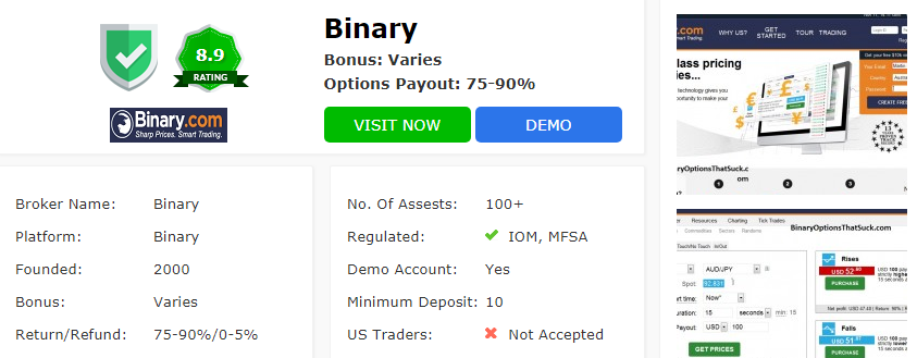 Binary.Com Review Update