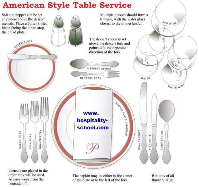 Room Service Etiquette Tray