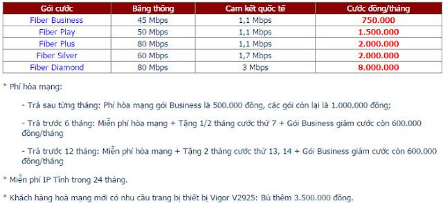 Lắp Đặt Wifi fpt Phường Phước Nguyên 3