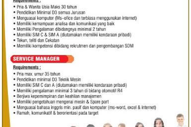Lowongan Kerja Dealer Resmi Honda Lampung (PT. Istana Lampung Raya)