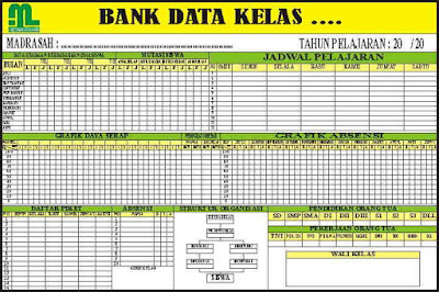 Papan Bank Data Kelas