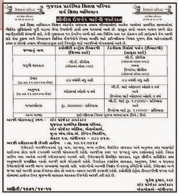 Gujarat Council of Elementary Education Civil Engineer