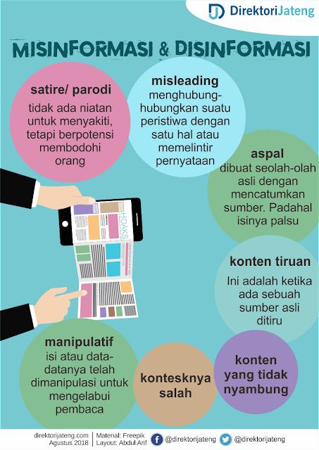 #sahabatkeluarga Infografis macam-macam misinformasi dan disinformasi. (Abdul Arif/ direktorijateng.com)