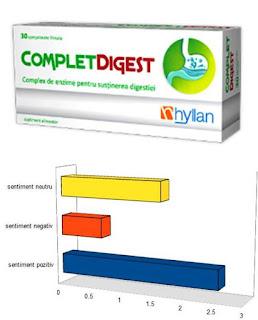 opinii forumuri complet digest enzime digestive hyllan