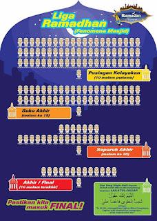 Warih-Homestay-Liga-Ramadhan-Fenomena-Masjid