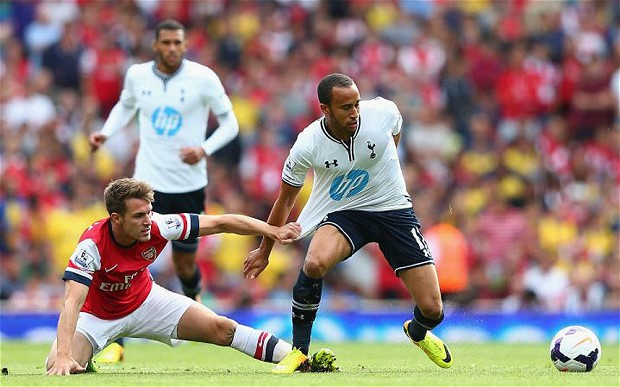 Hasil gambar untuk Prediksi Arsenal vs Tottenham Hotspur