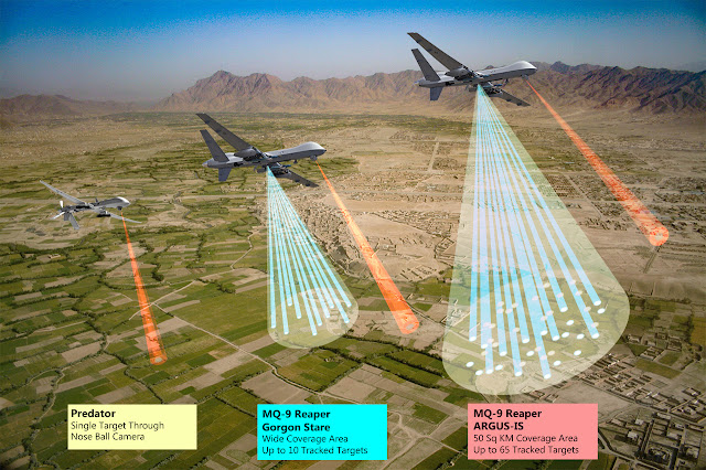 Image Attribute: Three system integration with Persistics Software - Predators, MQ-9 Reaper Gorgon Stare and MQ-9 Reaper ARGUS-IS, an approved Wide Area Airborne Surveillance System by USAF (Joint Requirements Oversight Council Memorandum / JROCM 106-08, dated 27 May 08)