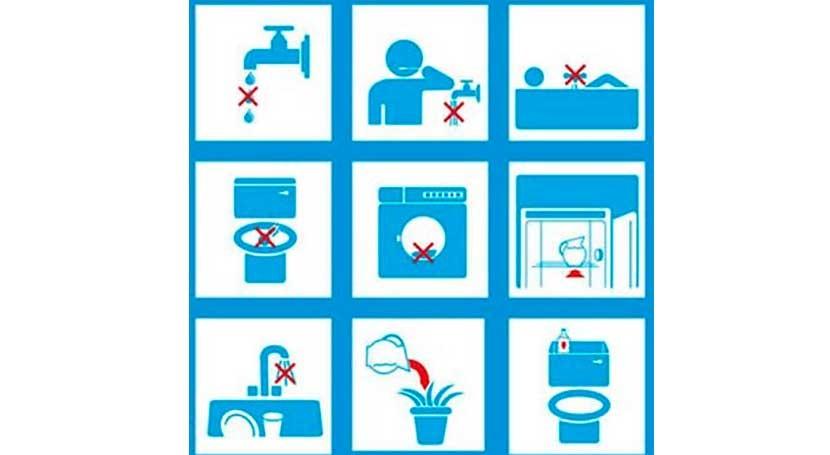 Habitos para ahorrar agua en colombia - Ahorrar en casa ...