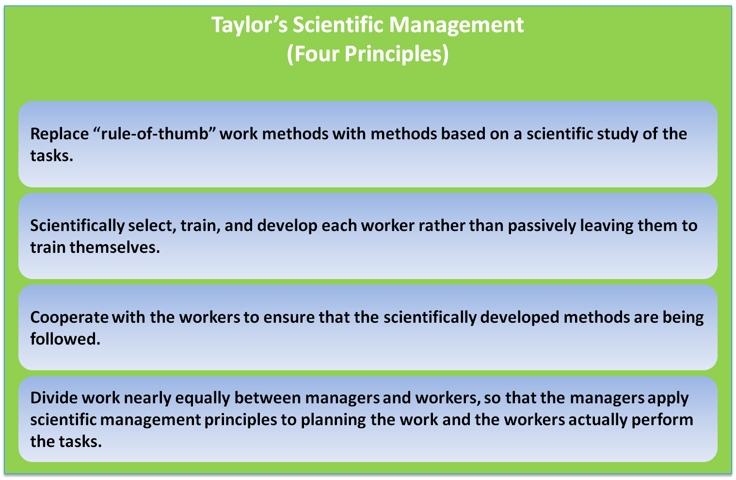 motivation theories essays we can do your homework for you just ask pic2fly com frederick taylor theory of motivation