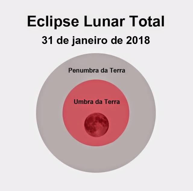Eclipse Lunar Total de 31 de janeiro de 2018
