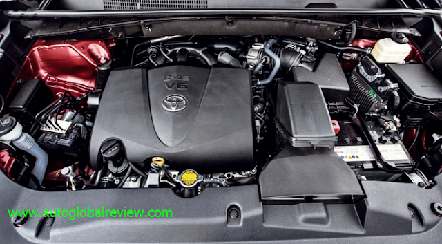2020 Toyota Highlander USA