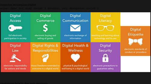 Pengertian Kewargaan Digital dan Komponennya