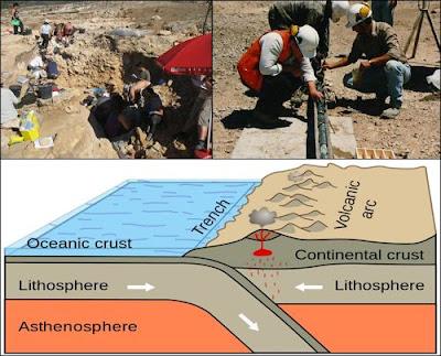 geologi sebagai cabang ilmu bumi
