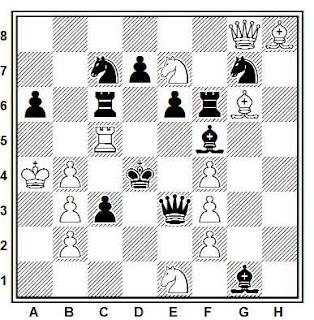 Problema de mate en 2 compuesto por Antonio F. Argüelles (Die Schwalbe, 1930)