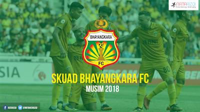 Skuad Pemain Bhayangkara FC Musim 2018