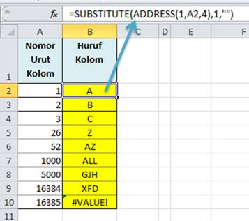 Contoh Rumus Excel Konversi Angka Kolom Jadi Huruf