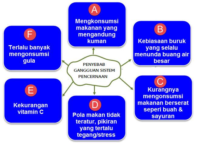 Peta Pikiran