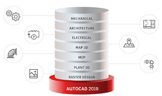 autocad2019,mep toolset,drawing compare tool ,raster design tool
