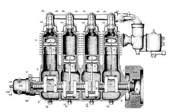Car and Motorcycle: The Four Stroke : Inline Four Engine