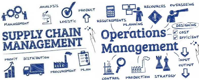 205 operations supply chain management mba mcqs sppu