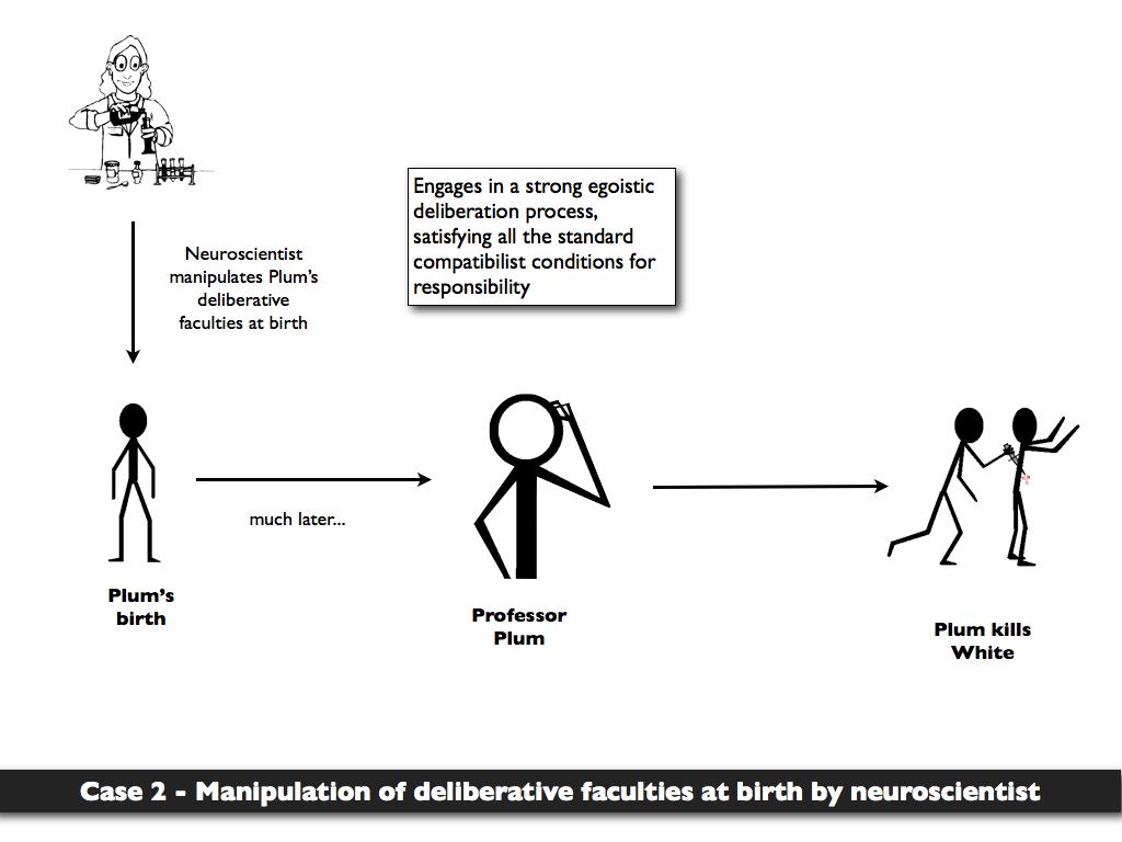 free will vs determinism essay