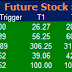 Most active future and option calls ( Pre Market Tips ) for 16 March 2016