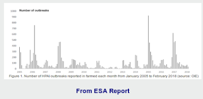 http://afludiary.blogspot.com/2018/04/esa-epidemiological-update-global.html