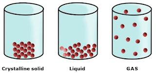 Mengapa Gula Tidak Kelihatan Kalau Larut dalam Air