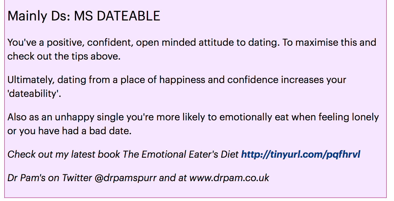 dating confidence test